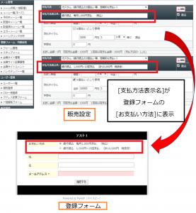 4-1-3支払方法表示名の変更 登録フォームの表示