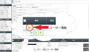 テレコムクレジットユーザー一覧とユーザー情報