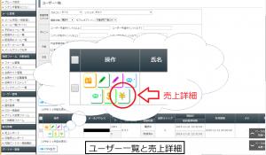 テレコムクレジットユーザー一覧と売上詳細
