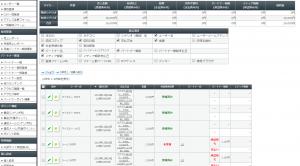 売上レポート ユーザーデータの一覧