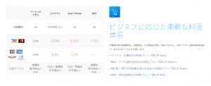 「PAY.JP決済の導入~販売設定の流れ」4